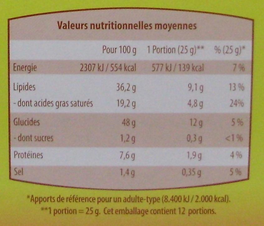 12 Bouchées à Garnir - Voedingswaarden
