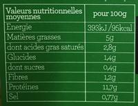 Salade Chicken Caesar - Informations nutritionnelles - fr
