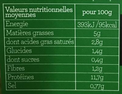 Salade Chicken Caesar - Informations nutritionnelles
