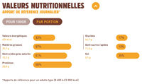 Whopper - Nutrition facts