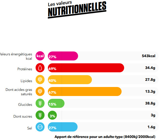 Quick N'Toast Cheese - Informations nutritionnelles - fr