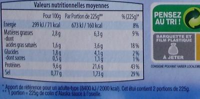Colin d'Alaska Sauce Oseille, Surgelé - Informations nutritionnelles