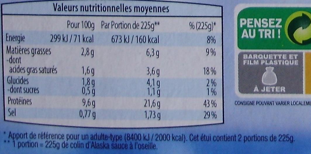 Colin d'Alaska Sauce Oseille, Surgelé - Informations nutritionnelles - fr