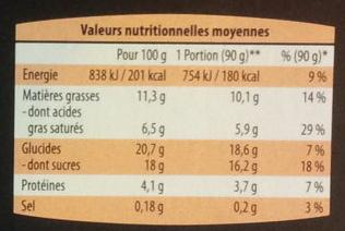 Dessert au speculoos, avec speculoos émietté - Nutrition facts - fr