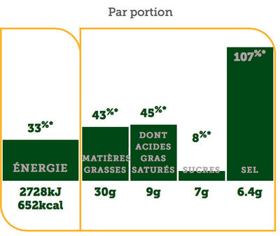 Chicken Bacon & BBQ - Informations nutritionnelles - fr