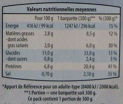 Colin d'Alaska sauce citron et riz aux légumes - Informations nutritionnelles - fr