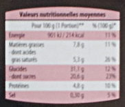 Cheesecake à la Framboise - Nutrition facts