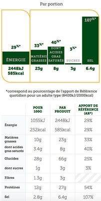 McWrap Chicken Bacon & BBQ - Informations nutritionnelles