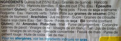 Salade Super Complète aux Fruits à Coque - Ingredients