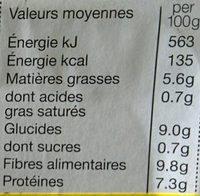 Salade Super Complète aux Fruits à Coque - Nutrition facts