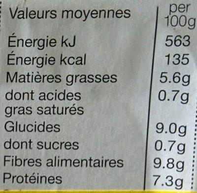 Salade Super Complète aux Fruits à Coque - Voedingswaarden - fr