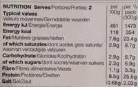 Beef Stroganoff - Nutrition facts