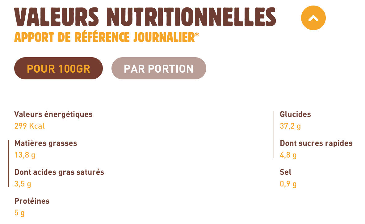 Onion Rings (petite) - Informations nutritionnelles - fr