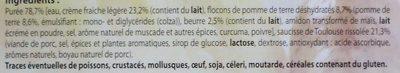Saucisse de Toulouse et purée - Ingrédients