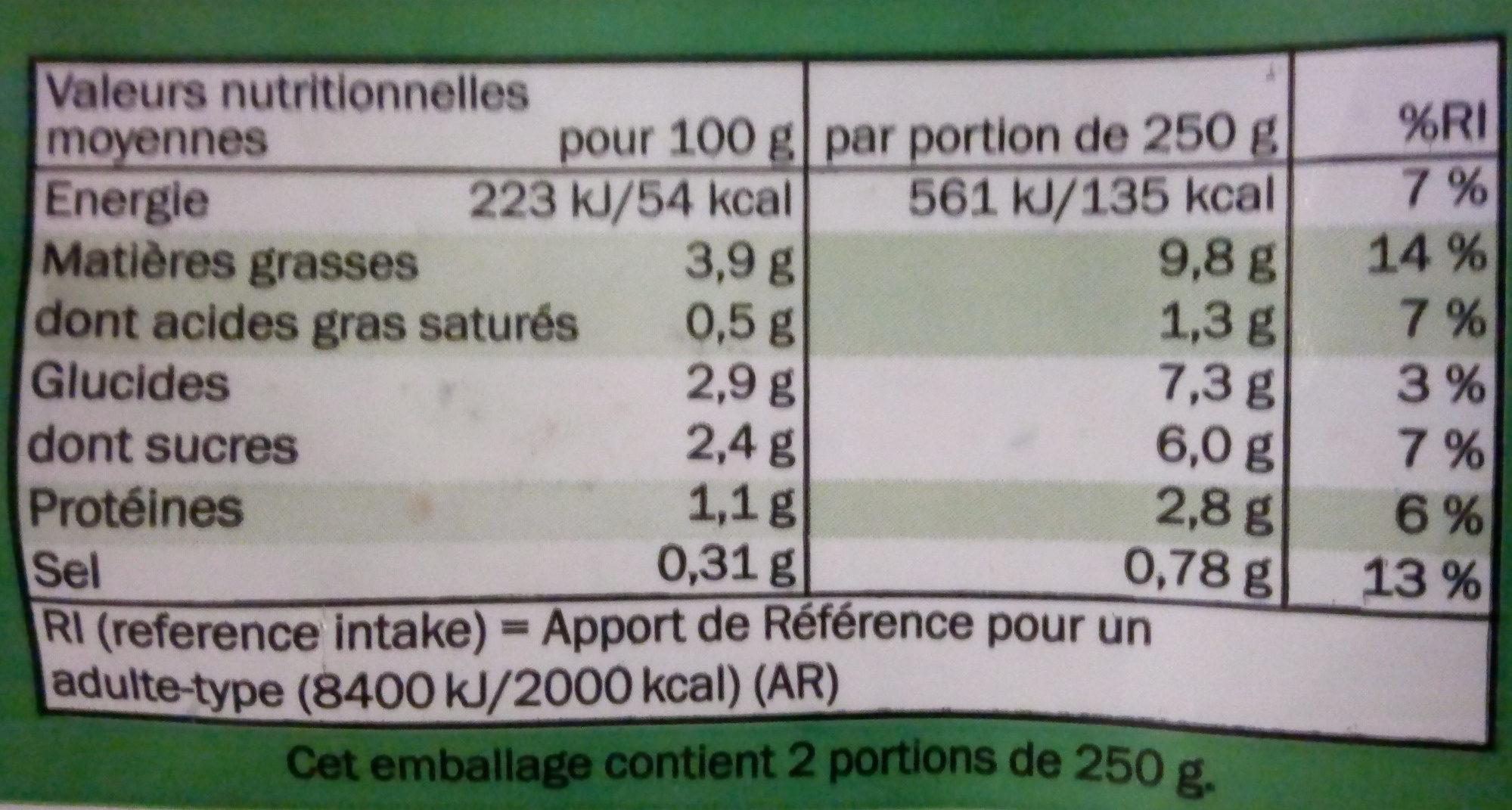 Ratatouille Cuisinée - Informations nutritionnelles - fr