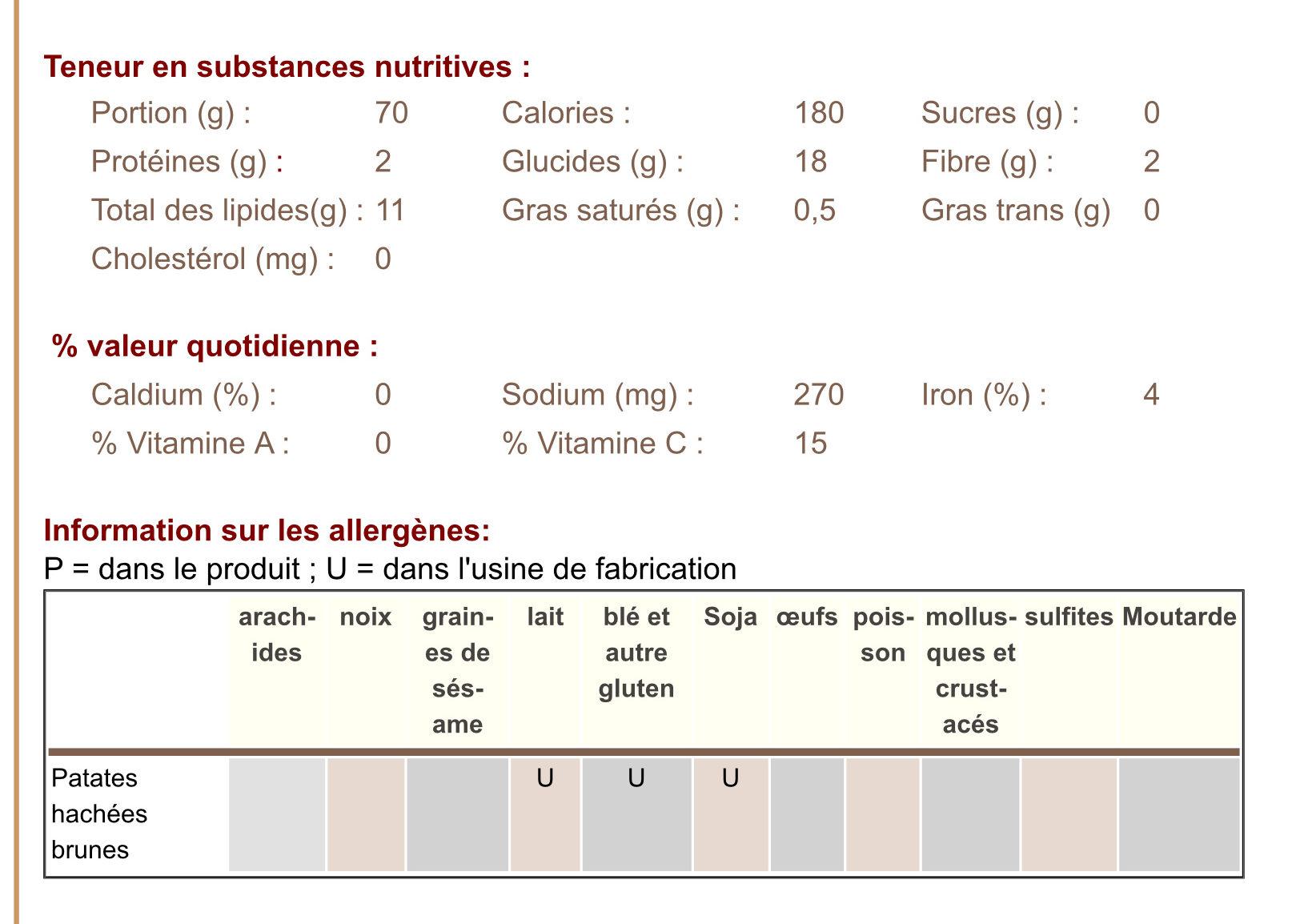 Patate hachée brune - Informations nutritionnelles