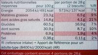 Biscino Chocolat Noir - Nutrition facts - fr