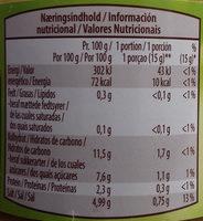 Pasta de curry verde - Información nutricional - es