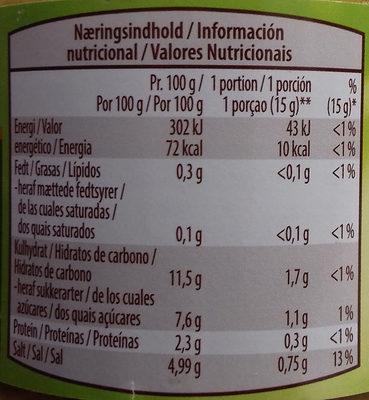 Pasta de curry verde - Información nutricional