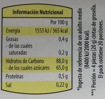 Cintas pica grosella - Informació nutricional - es