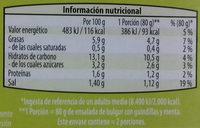 Ensalada de bulgur con guindillas y menta - Informations nutritionnelles