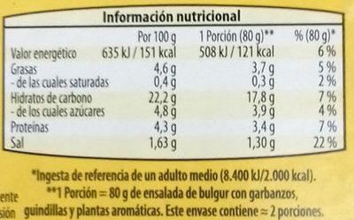 Ensalada de bulgur con garbanzos, guindillas y plantas aromáticas - Información nutricional - es