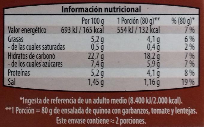 Ensalada de quinoa con garbanzos, tomate y lentejas - Informació nutricional - es
