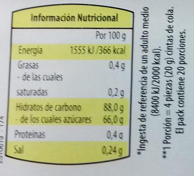 Cintas pica cola - Informations nutritionnelles - es