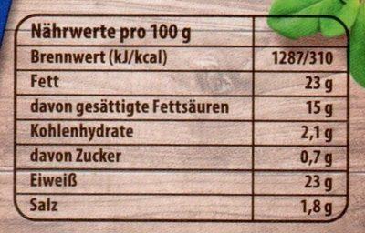 Grill Taler mit Maasdamer & Kräutern der Provence - Nutrition facts