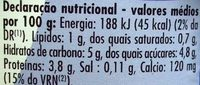 Páturages Naturea - Nutrition facts