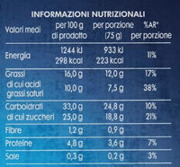 Cono alla panna - Nutrition facts