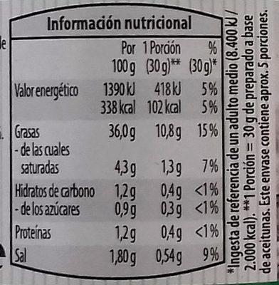 Preparado para untar Bruscheta con aceitunas - Información nutricional