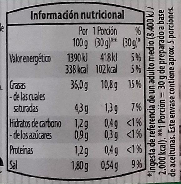 Preparado para untar Bruscheta con aceitunas - Informació nutricional