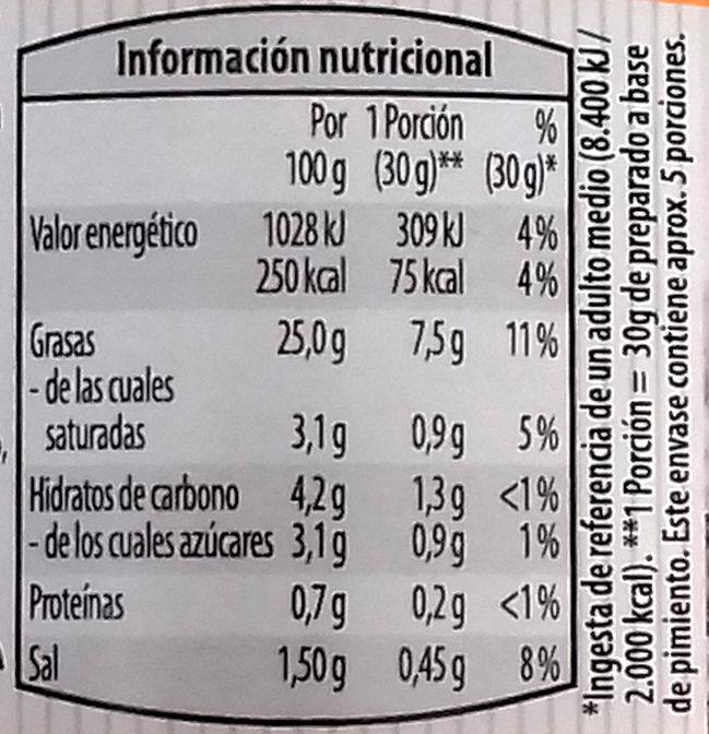 Preparado para untar Bruscheta con pimiento - Información nutricional