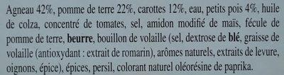 Navarin d'Agneau - Ingrédients - fr