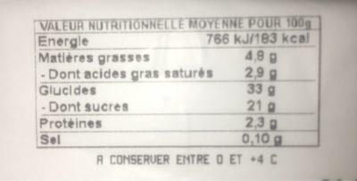 Tarte aux Fraises - Nutrition facts - fr