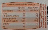 Infusión de frutas aromatizada Aromas de Invierno - Información nutricional