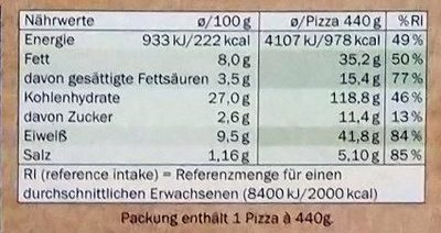 American Peperoni-Salami - Nutrition facts