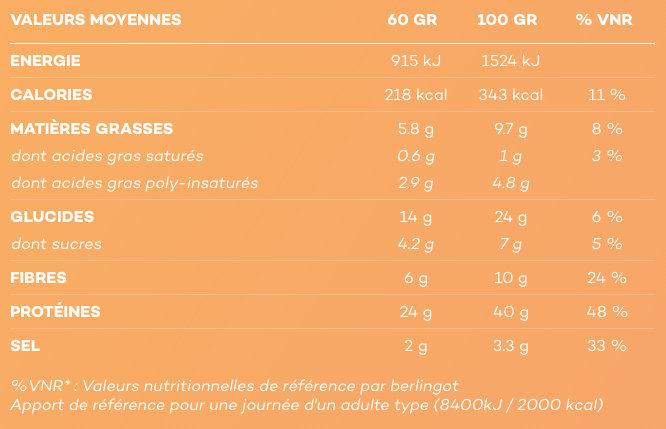 Velouté Potiron Châtaigne - Voedingswaarden - fr