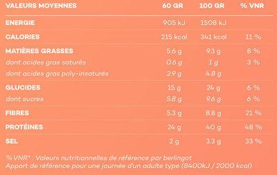 Velouté de Tomates - Voedingswaarden - fr