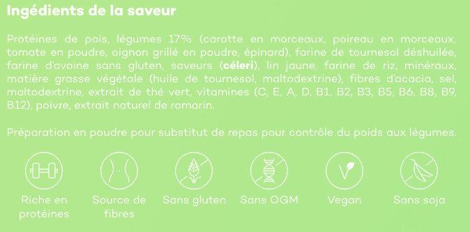 Soupe du Jardin - Ingrédients