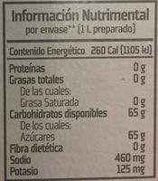 Gatorade Perform - Informations nutritionnelles