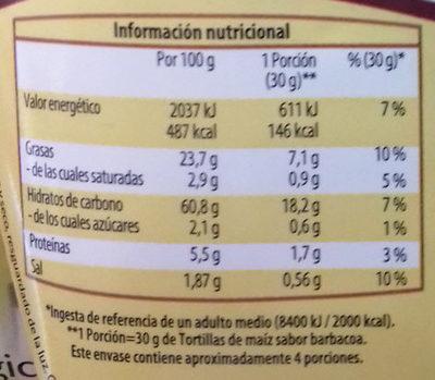 Tortillas de maíz sabor barbacoa - Información nutricional - es