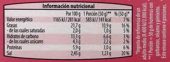 Hummus con garbanzos, sésamo y pimiento - Informations nutritionnelles - es