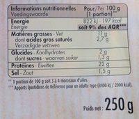 Manchons/ailerons de poulet bio rôtis Maître Coq - Informations nutritionnelles