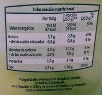 Crema de Verduras al estilo provenzal con lentejas - Informació nutricional