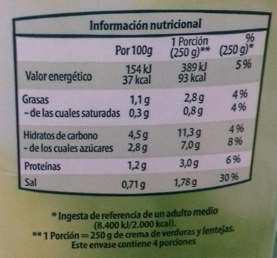 Crema de Verduras al estilo provenzal con lentejas - Información nutricional