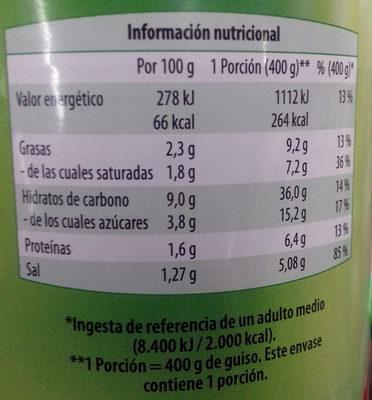 Guiso con quinoa al curry y coco - Nutrition facts