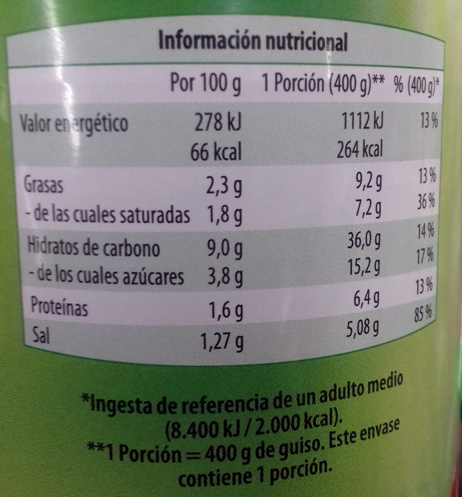 Guiso con quinoa al curry y coco - Informació nutricional