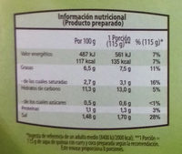 Sopa de quinoa con curry y coco - Nutrition facts